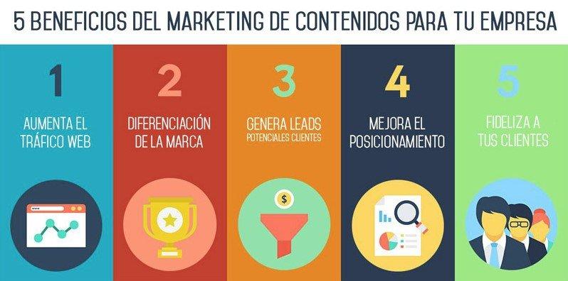 beneficios del marketing de contenidos ¿Qué es el marketing de contenidos? Y por qué aplicarlo